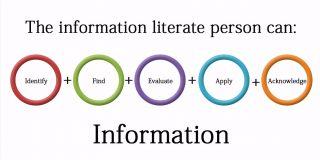 Information til viden - sådan!
