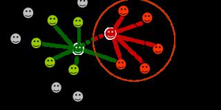 Artikel: Mere fokus på professionel tilgang til netværk - men stadig kun få der bruger netværket strategisk