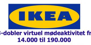 IKEA 13-doblet virtuel mødeaktivitet