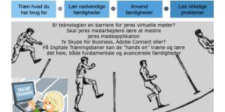 digitale træningsbaner