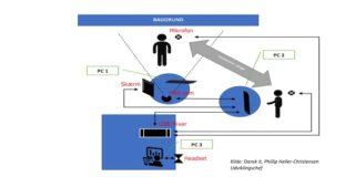 Teknik til webinaret - udstyr og opstilling