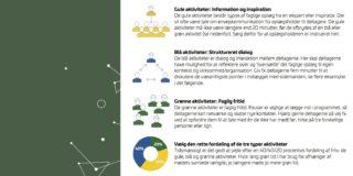 Matchmaking og succesfuld brobygning i klynger og netværk - AZENA med i ny håndbog